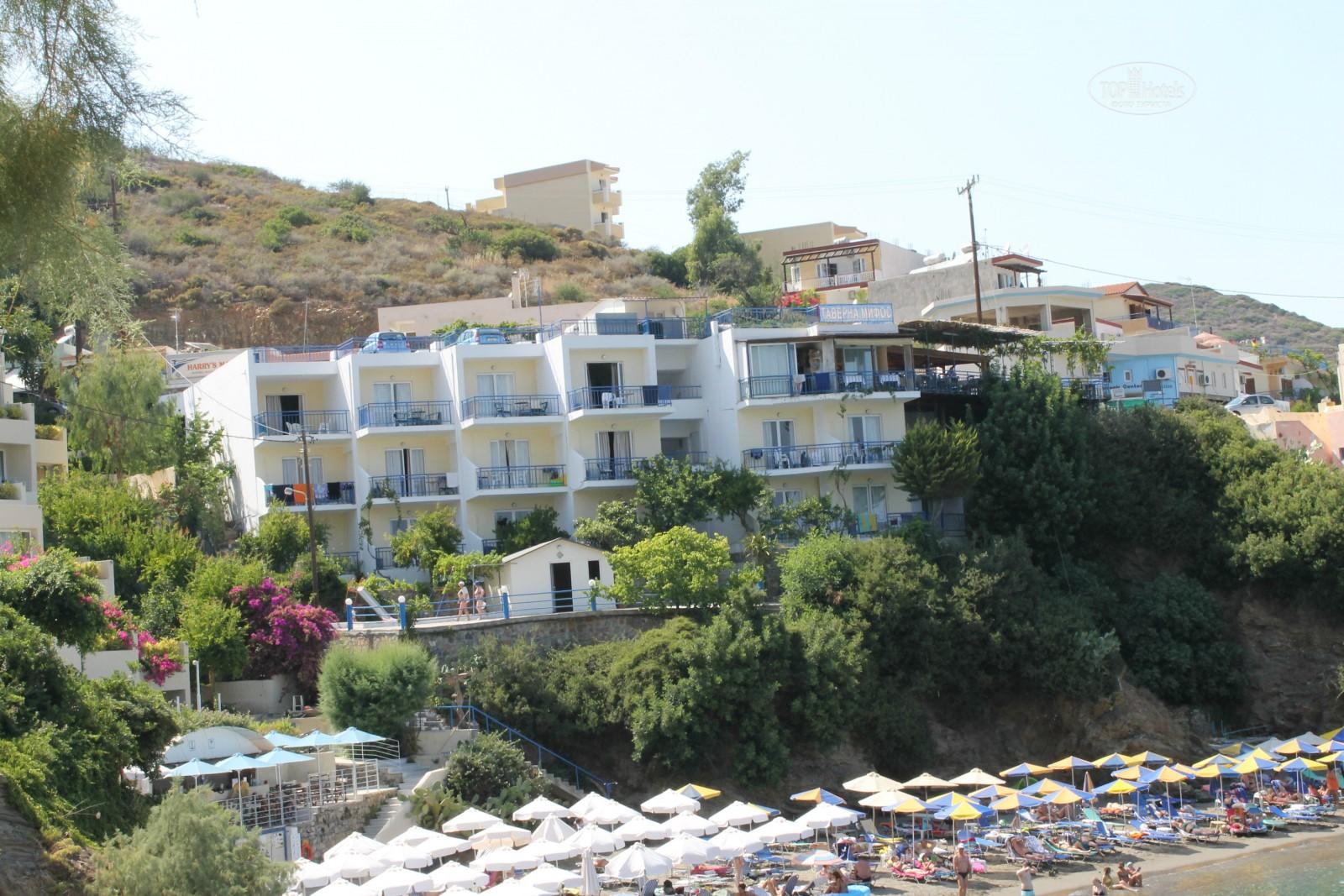 Тури в готель Sofia Mythos Beach